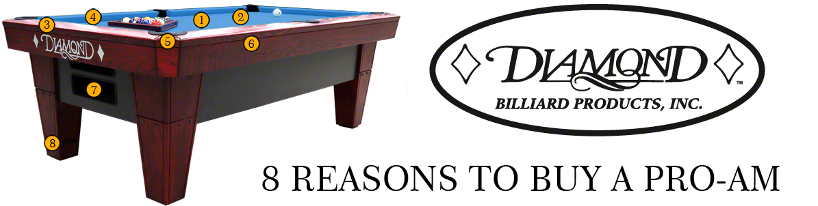 Marvelous Diamond Pool Tables 7Ft Pro Am Pool Table Rosewood Dymalux Home Interior And Landscaping Ponolsignezvosmurscom